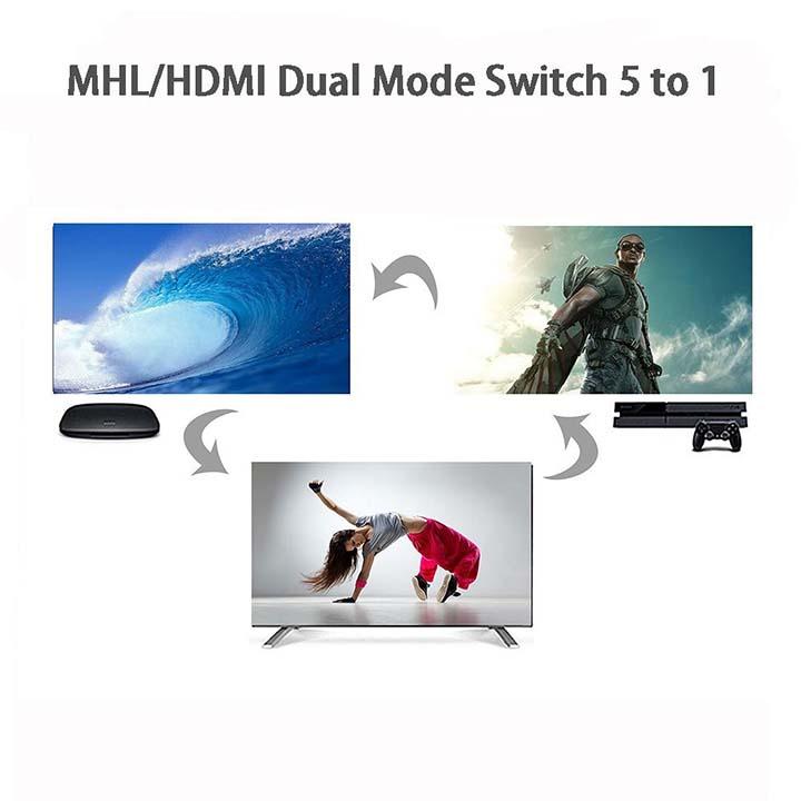 Bộ Chuyển HDMI/MHL Ra Tivi, Monitor, Projector 5in1